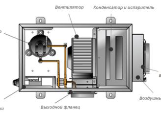 Осушение воздуха в камерах хранения овощей